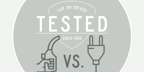 tested gas vehicles vs electrics
