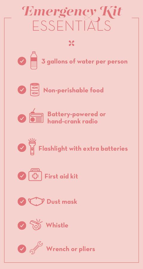 emergency kit essentials