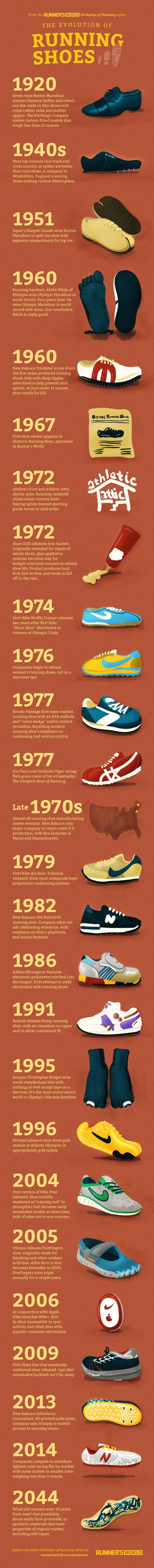 0c38261be2 A Brief History of the Running Shoe | Runner's World