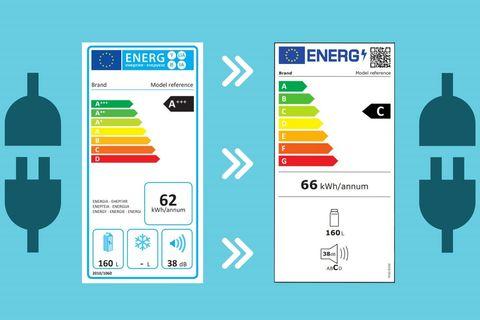 consumo nueva etiqueta eficiencia energética electrodomésticos y pantallas