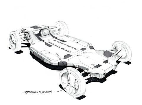 ev design