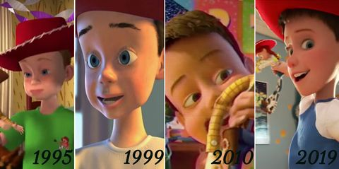 evolucion toy story andy