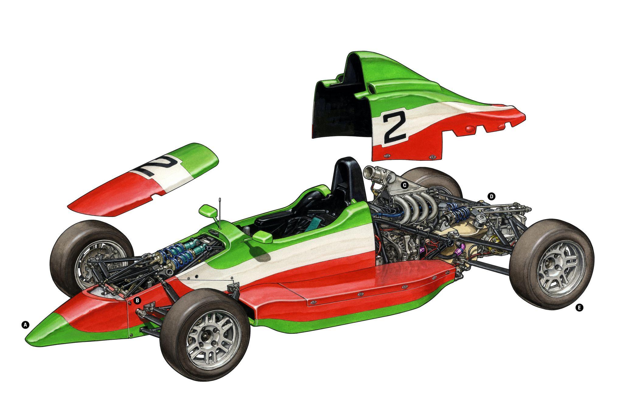 Meet F1600, The Link Between Karting and Superstardom