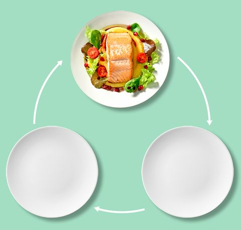 What Is The 16:8 Diet - Intermittent Fasting For Weight Loss