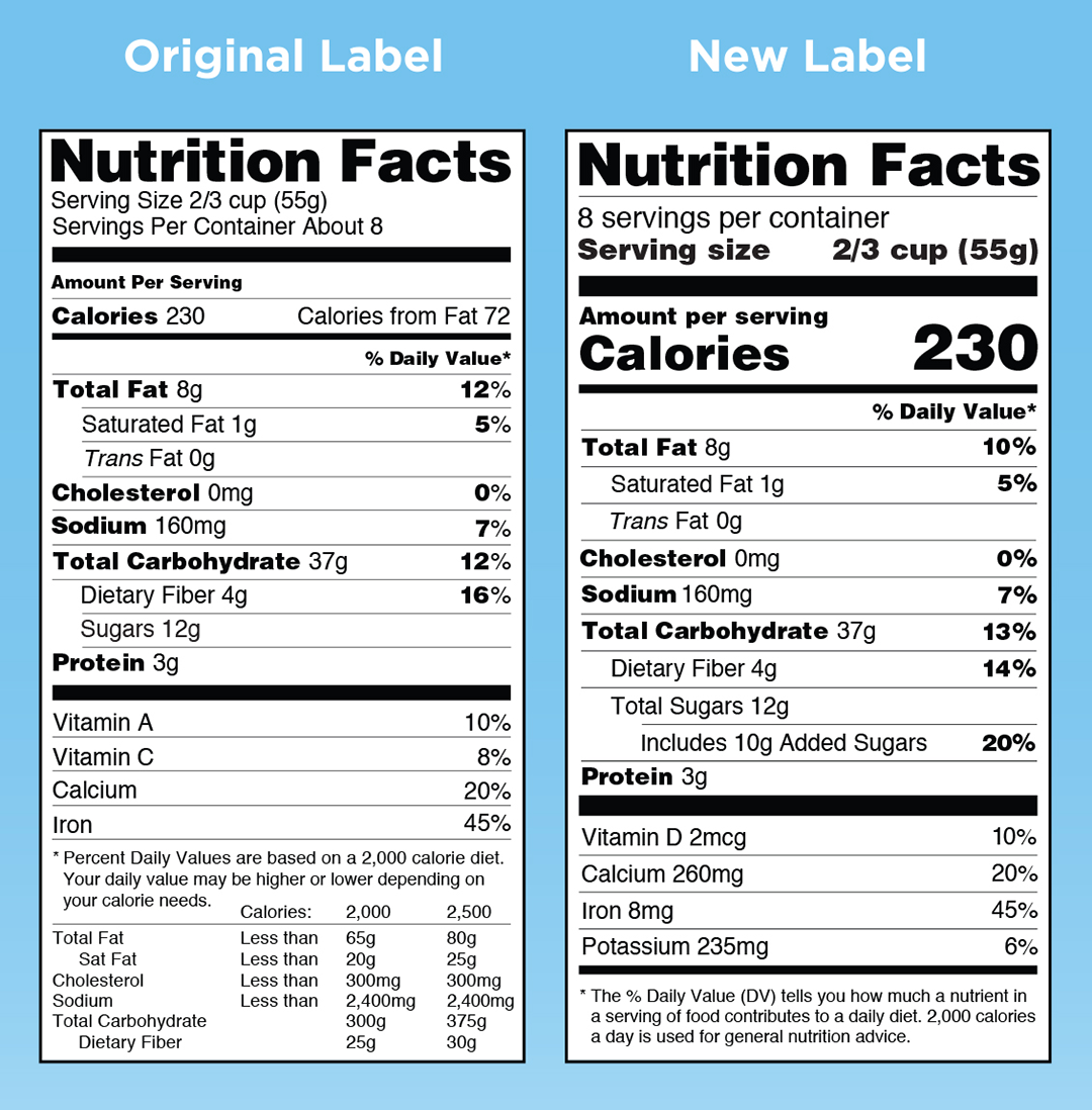 Discussion on this topic: Nutrition Labels Get a (Much Needed) Makeover, nutrition-labels-get-a-much-needed-makeover/