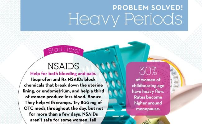 Relief From Heavy Periods | Prevention