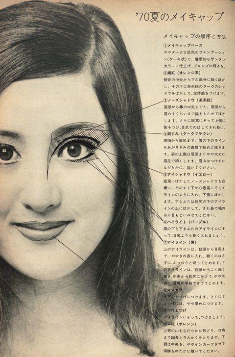 婦人画報 美容 メイク