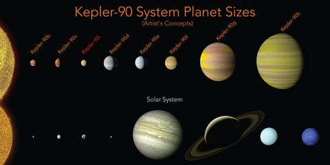 Planet, Astronomy, Astronomical object, Science, Font, Space, Universe,