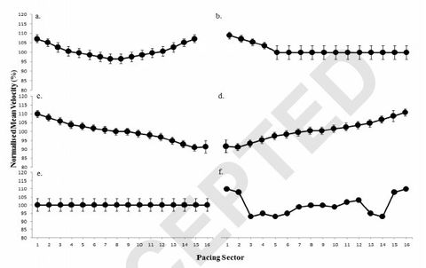 optimal pacing strategy in swimming and running runner s world