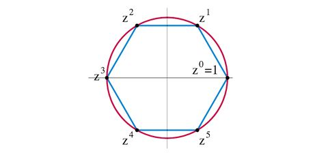 Line, Text, Diagram, Parallel, Circle, Symmetry, Sphere,