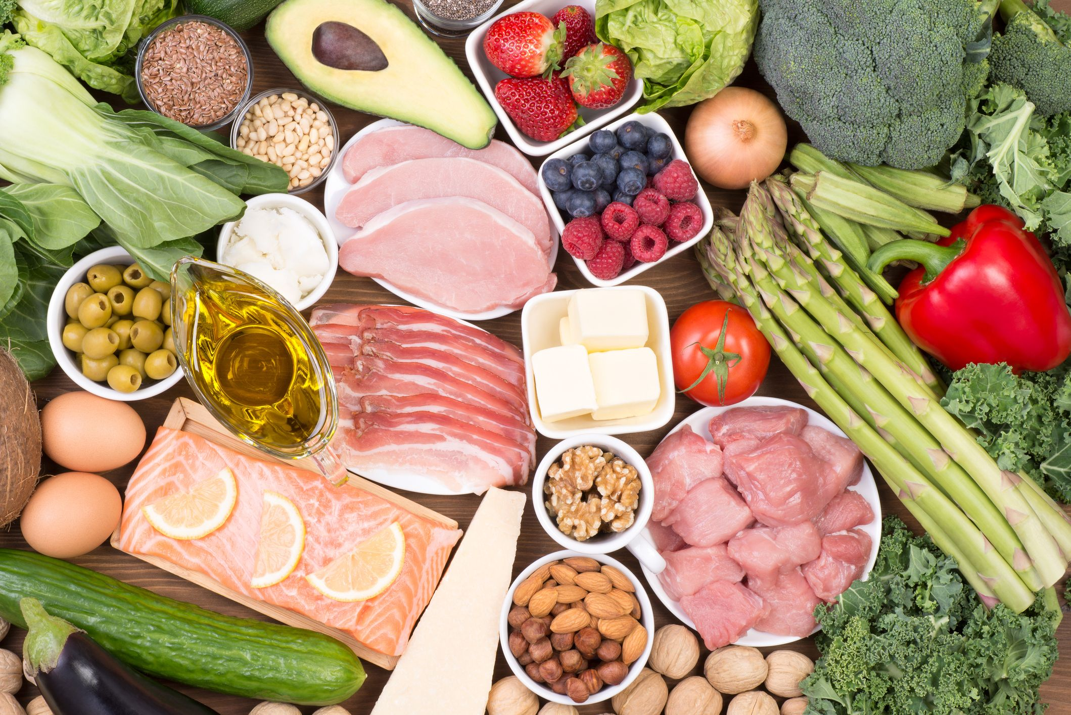 What is keto friendly food mean
