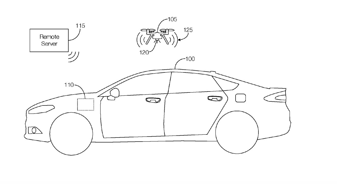 Ford Patented a Drone You Can Deploy From the Trunk