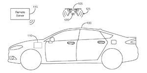 FordDrone Patent