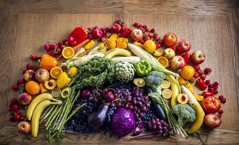 彩虹飲食法