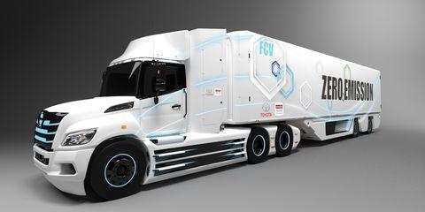 camion hidrogeno