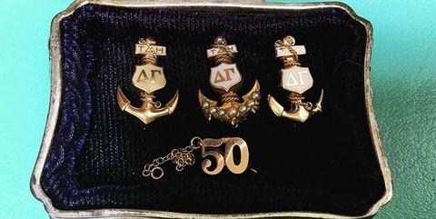 Fashion accessory, Coin purse,