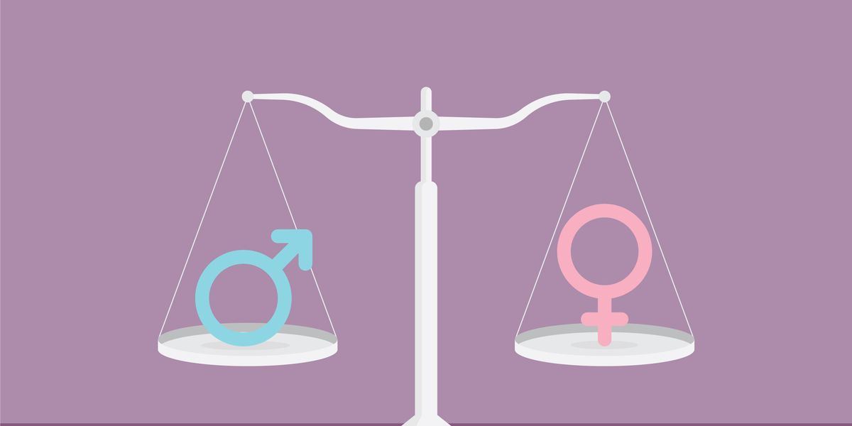 Closing the gender pay gap