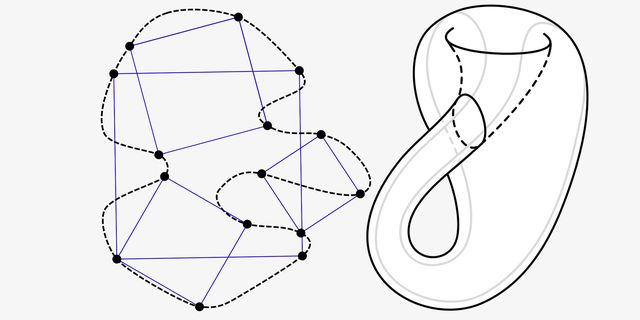 klein bottle and inscribed square problem