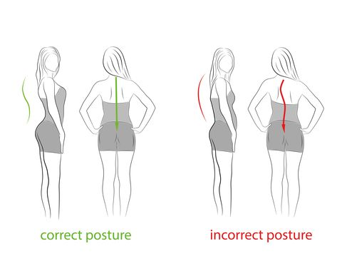 correct and incorrect posture side and rear view medical recommendations vector illustration