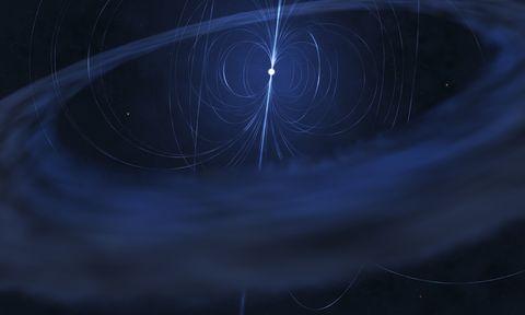 una magnetar è un tipo speciale di pulsar, ovvero una stella di neutroni compatta molto piccola che emette periodicamente luce magnetar sono stelle magnetiche estremamente potenti infatti sono gli oggetti più magnetici conosciuti nell'universo non durano tanto quanto le magnetar, forse solo 30.000 anni, dopo i quali il campo magnetico svanisce però, mentre una magnetar è attiva, può produrre campi magnetici con un'intensità di 1015 tesla il magnete più potente prodotto potente sulla terra è solo 40 tesla intorno alle magnetar stanno accadendo cose strane