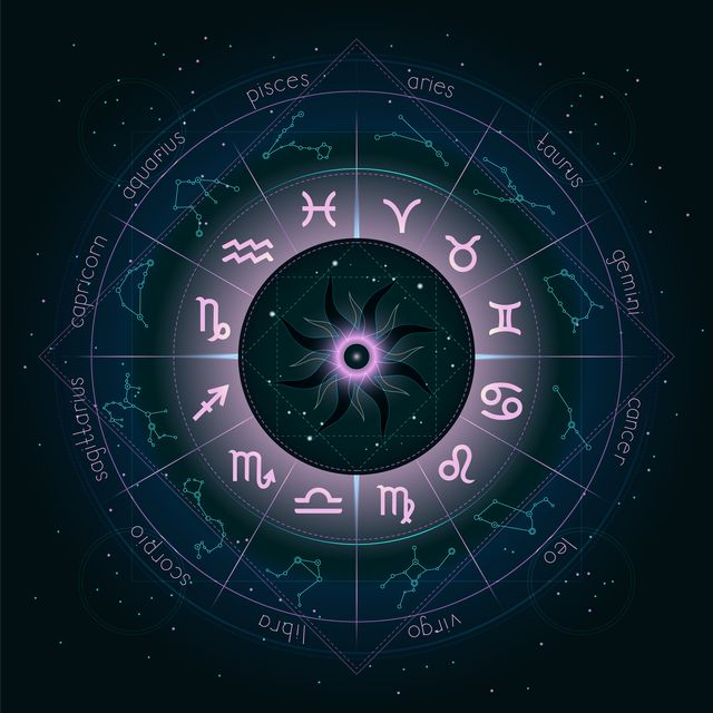 illustration with horoscope circle, zodiac symbols and astrology constellations on the starry night sky background with geometry pattern pink and turquoise elements vector