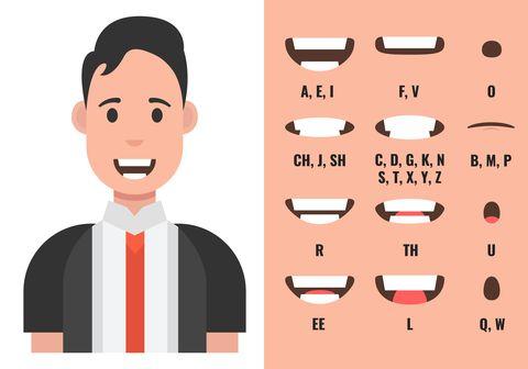 male mouth animation phoneme mouth chart alphabet pronunciation vector illustration