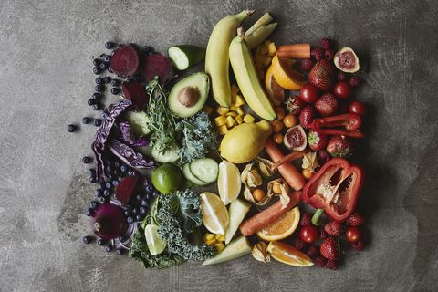 Why It May Be Time to Try the Rainbow Diet