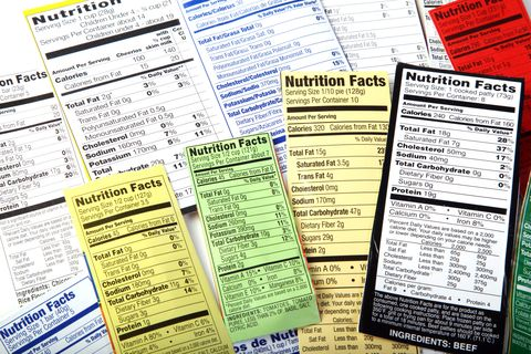 nutritional facts on what you are eating