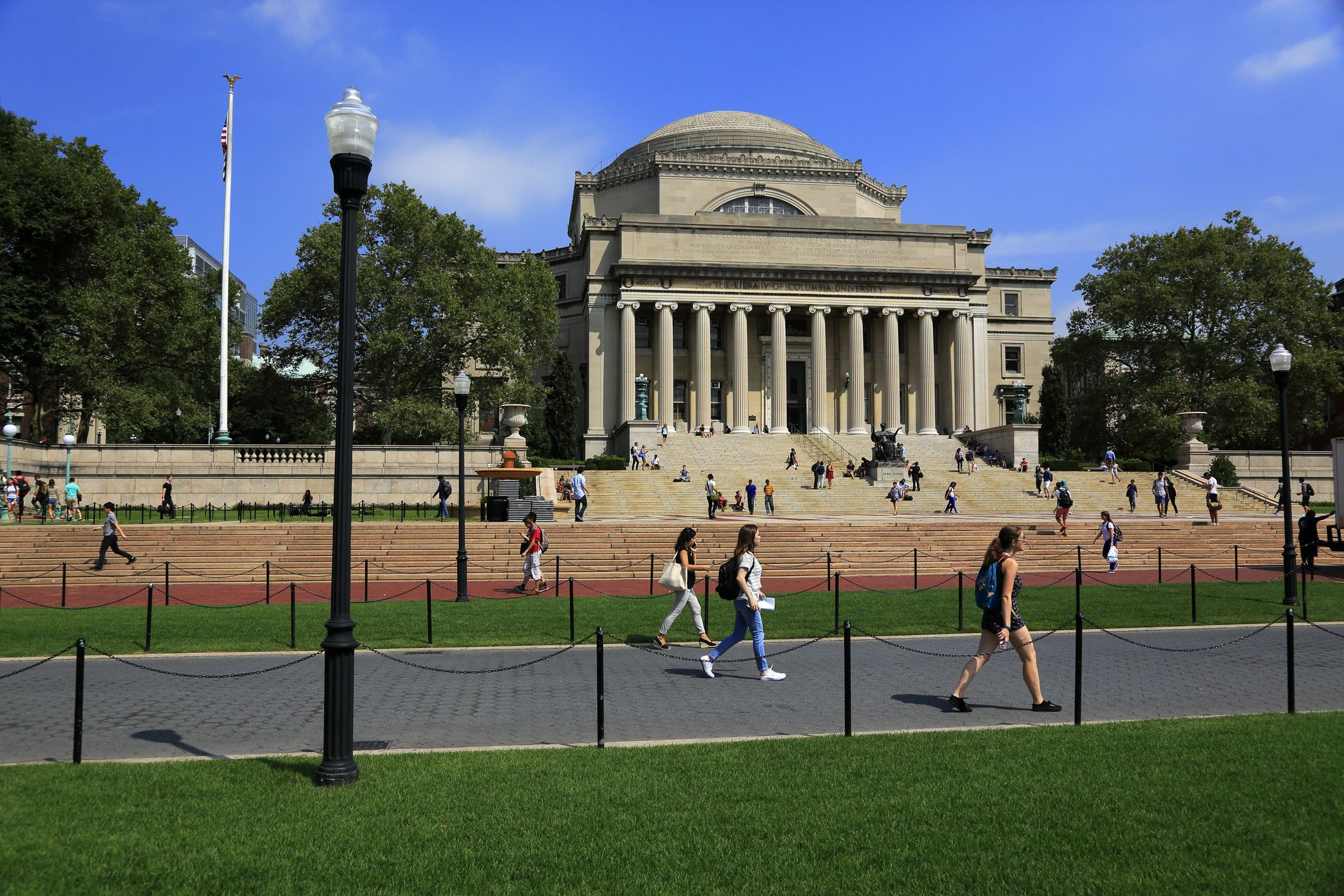 40 Most Expensive Colleges in the US - Most Expensive