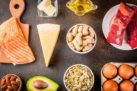 Keto Diet Foods - What Are Ketones