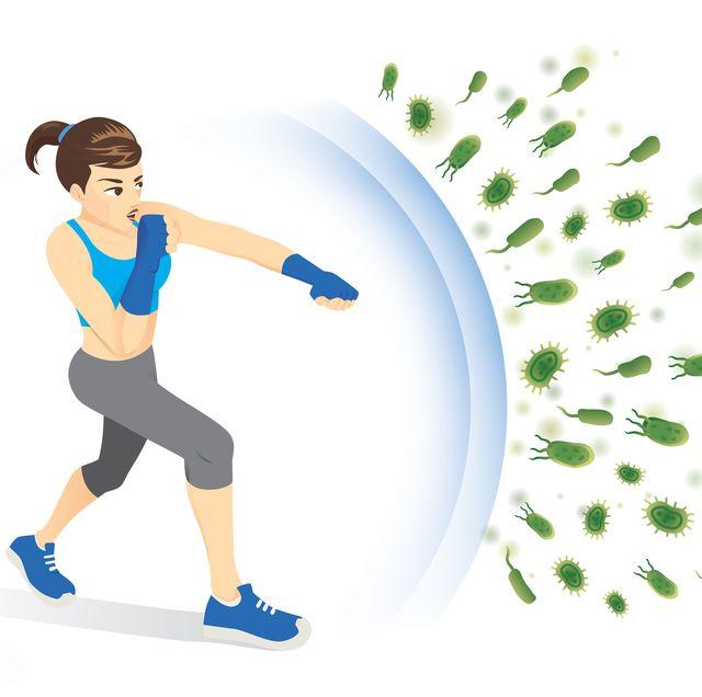 体力づくり・免疫アッププログラム「美コア」考案者が教える、免疫維持&アップのコツ