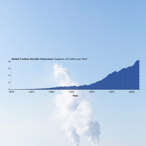 what is a carbon footprint — and why does it matter