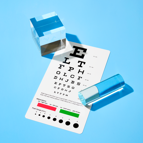 Eye Health: Most Common Conditions and Treatments