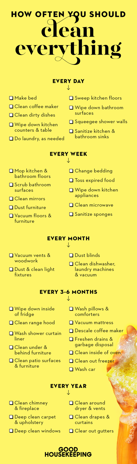 30d7796d7a19 House Cleaning Schedule - The Cleaning Checklist You Need