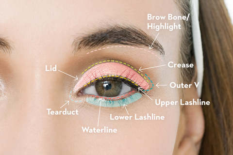 how to apply eyeshadow  best eye makeup tutorial
