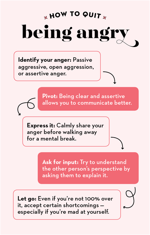 how to quit being angry