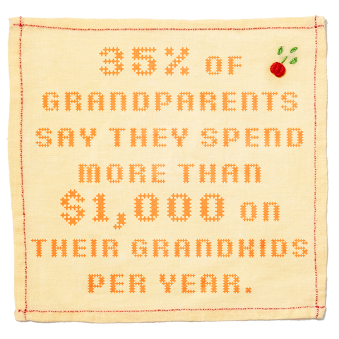 35  of grandparents spend 1000 or more on their grandkids each year