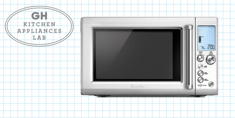 Best Microwaves