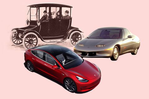 AW Talks_Revolutions Electric cars through the years