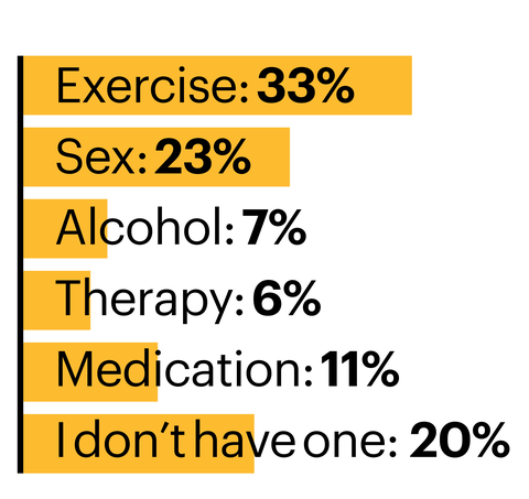 When Is Middle Age For Men?