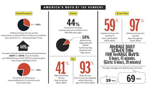 744414e1e The Life of an American Boy at 17