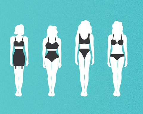 "See How Much the ""Perfect"" Female Body Has Changed Over 100 Years"