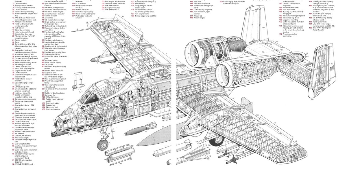 Check Out This Exhaustively Detailed Manual for the A-10