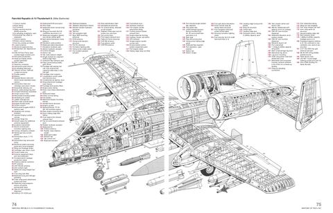 Check Out This Exhaustively Detailed Manual for the A-10 Warthog