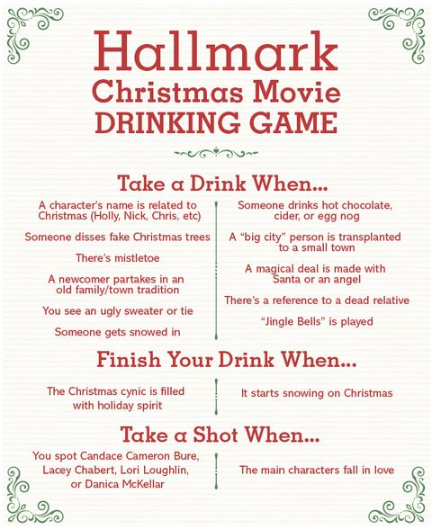 Christmas In July Hallmark Meme.Hallmark Christmas Movie Drinking Game