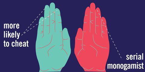Finger, Skin, Thumb, Gesture, Majorelle blue, Wrist, Sign language, Nail, Illustration,