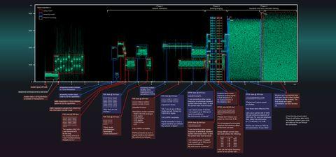 Texto, Fuente, Captura de pantalla, Diagrama, Tecnología, Composición digital, Animación, Paralelo,