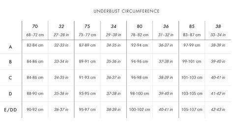 How To Measure Bra Size Bra Size Chart