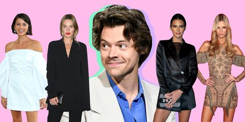 Which celebrity would you date quiz girlfriend