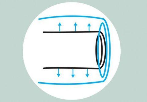 Blue, Logo, Circle, Text, Azure, Line, Aqua, Font, Diagram, Graphics,